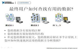 LabVIEW网络讲坛第四季:讲述TDMS文件格式的内部结构