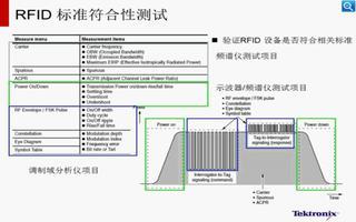 泰克公司MDO4000介绍——开创跨域分析新时代