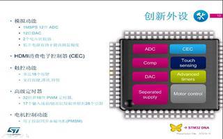 STM32继承者:STM32 F0 价格亲民!