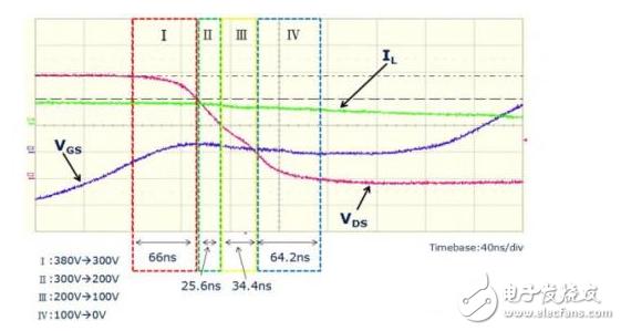 要实现LLC原边MOSFET ZVS,MOSFET电容必须满足的条件