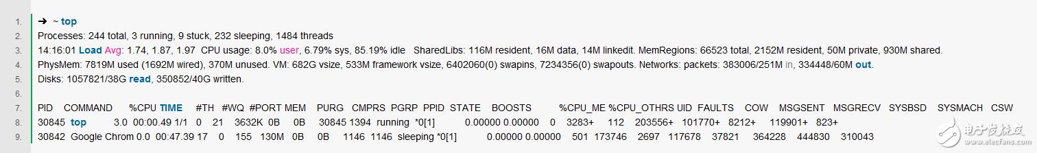 什么是负载?如何查看服务器的机器负载情况?