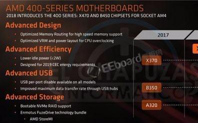AMD又一次抢先卡位B450芯片组,华擎已准备了...