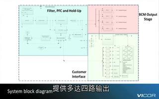 高性价比 MicroPAC AC-DC 电源系统...