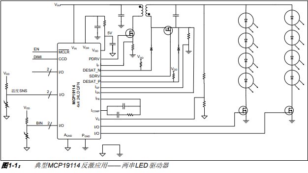 如何安装MCP19114反激式独立评估板和操作的详细资料概述