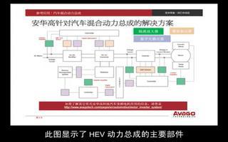 汽车混合动力总成控制系统构件就在安华高科技!