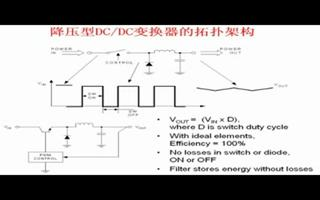 DC/DC 变换器的工作原理及应用