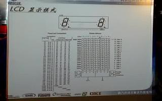 MSP430 单片机外围模块功能介绍