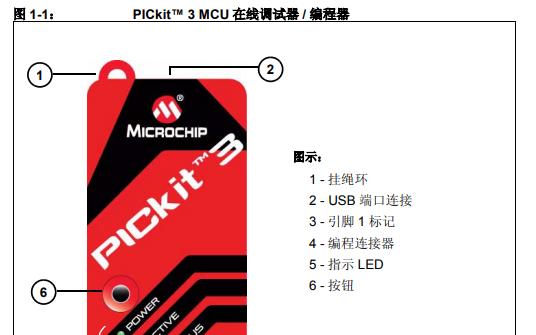 如何使用PICkit 3作为开发工具在目标板上仿真和调试固件的中文概述