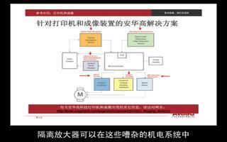 安华高科技在成像系统中的应用