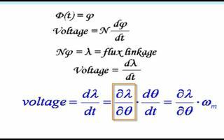关于磁场的介绍(三)