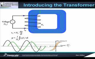 关于磁场的介绍(四)