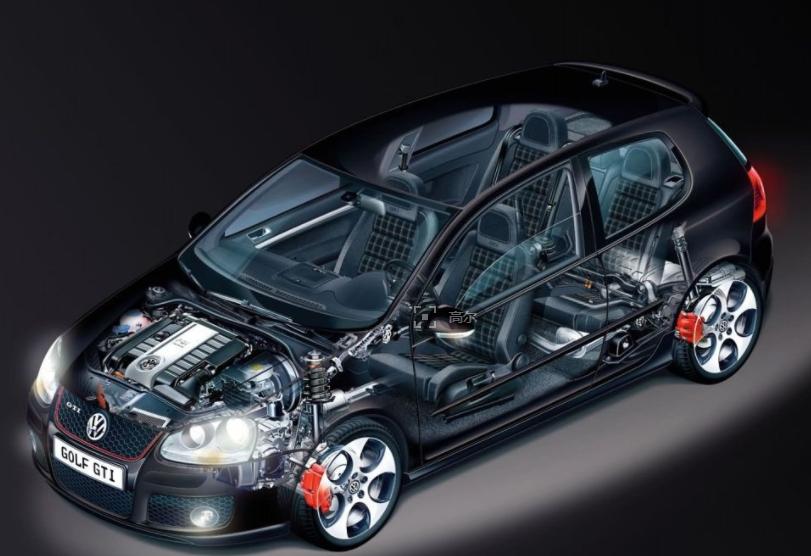 车载音视频设备中的电磁兼容问题分析