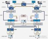 最可靠的电力保证--双总线模块化(N+X)