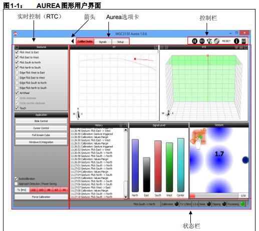 Aurea图形用户界面的安装与使用详细中文资料概述