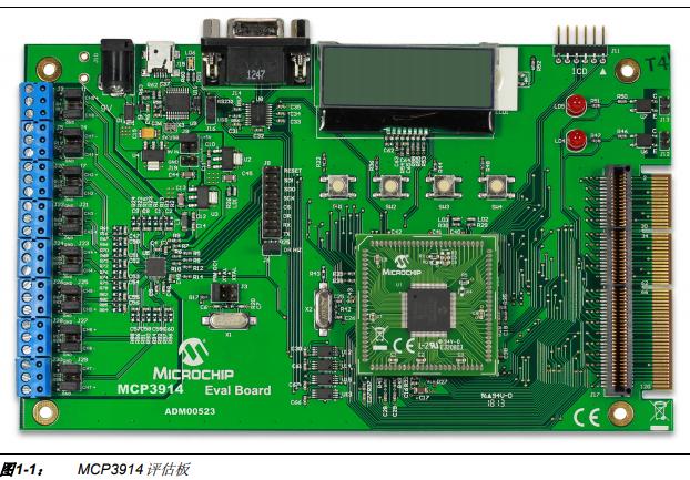 用于16位MCU的MCP3914 ADC评估板的详细中文资料概述