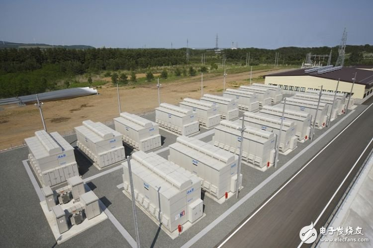 MarketsandMarkets报告:2018电网电池市场需求将达到13.7亿美元