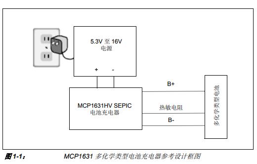 如何使用MCP1631多化学类型电池充电器参考设计的详细中文资料概述