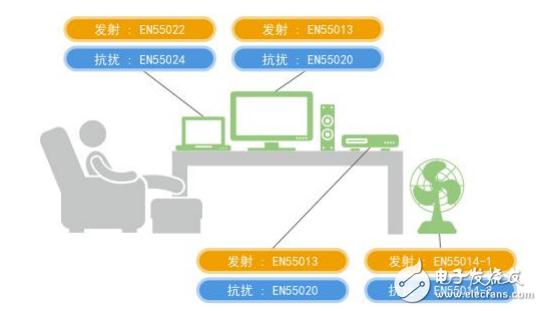 村田噪声抑制基础知识手册(1-6章)