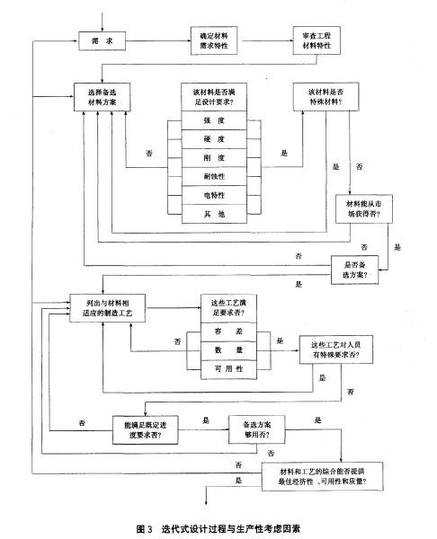 我国军用通信设备通用规范详细资料概述