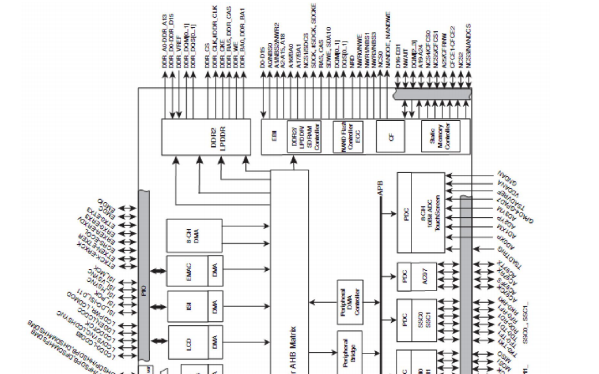 AT91SAM9G45中文数据手册详细资料免费下载