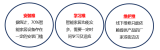 广电系珠江智联携新品惊艳亮相广州光亚展,Amazing AI将如何Amazing ?