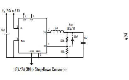 ETA3410直流降压开关稳压器的详细英文数据手册免费下载