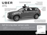 从全球首例自动驾驶汽车致人死亡的事故解密Uber...