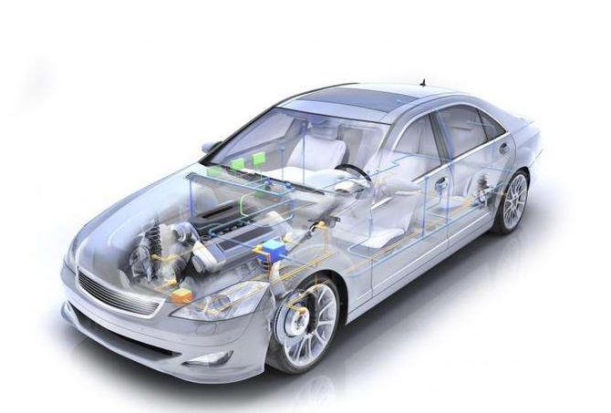 以传感器为主的汽车将要改善的三方面
