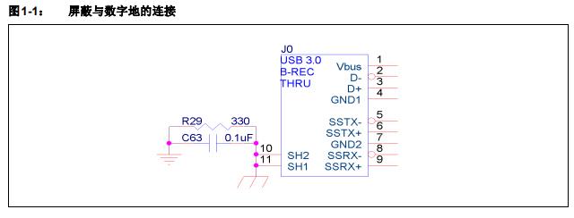 几类Microchip USB的设备设计清单详细中文资料概述