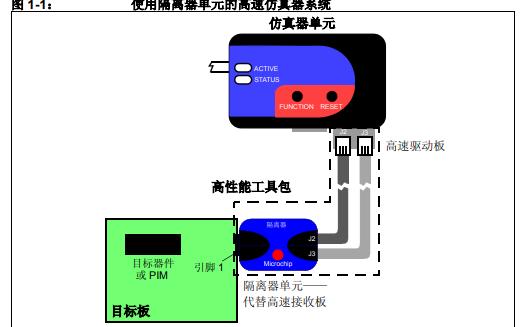 MPLAB REAL ICE 在线仿真器的隔离器单元详细中文资料概述
