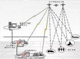 车载导航系统的研究现状及未来发展