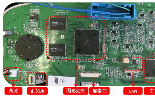 汽车液晶仪表盘EMC设计难点的解决方案详细中文资料概述