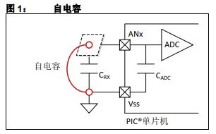 解决mTouch触摸传感器抗水性技术的详细说明中文资料免费下载