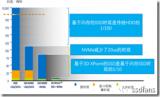 NVMe究竟有什么好?跟AHCI相比,它有哪些优...