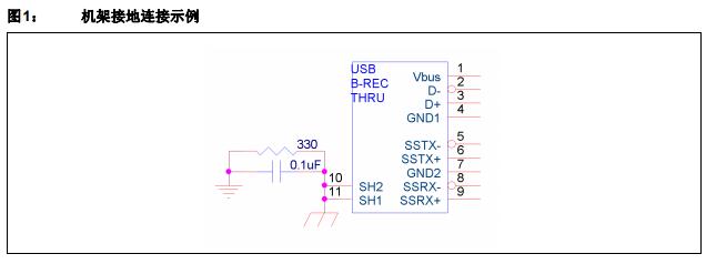 Microchip USB 2.0和USB 3.1 Gen设备的集线器控制器的PCB布局的概述