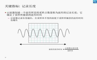 泰克公司TBS1000系列示波器介绍