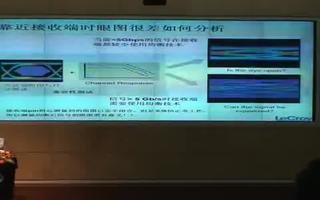 LeCroy第四代示波器:世界工程的影響者(下)