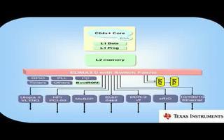 了解 TCP2/VCP2 协处理器在DSP中的应...