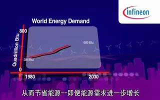 英飞凌推出世界一流创新技术:为世界能源提供高效管理