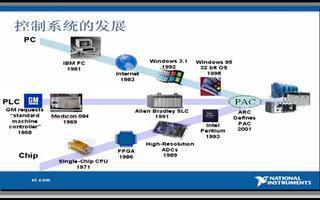 介绍PAC的发展趋势及如何实现工业控制