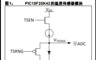 8位PIC单片机上的温度传感器模块工作原理以使用的详细资料概述