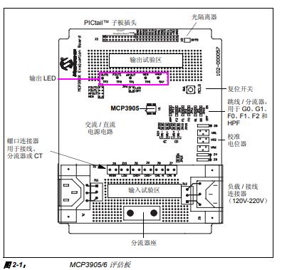 MCP3905和MCP3906评估板的介绍和使用手册以及原理图的详细概述