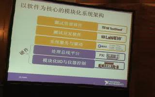 介绍LabVIEW的特点及发展战略
