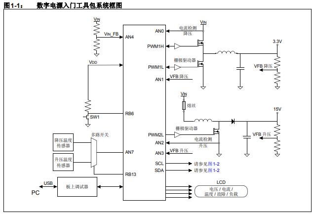 数字电源入门工具包的详细中文资料概述