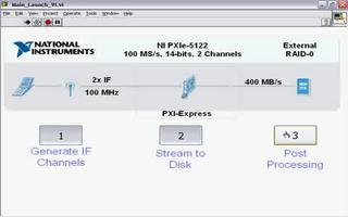 介绍XI技术及PXI Express的应用领域