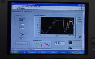 基于CompactRIO的振动台控制测试