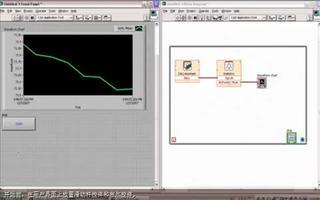 了解 LabVIEW 的优势及测试、控制以及嵌入式应用