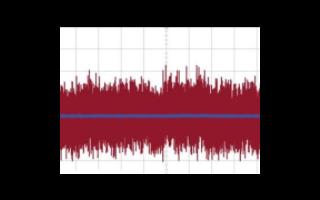 關于輸出噪聲的分量探討