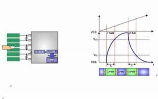 基于单片机 MSP430 电容式触摸按键分析方案