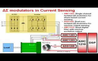 介绍TI在Sigma-Delta调制器中的作用